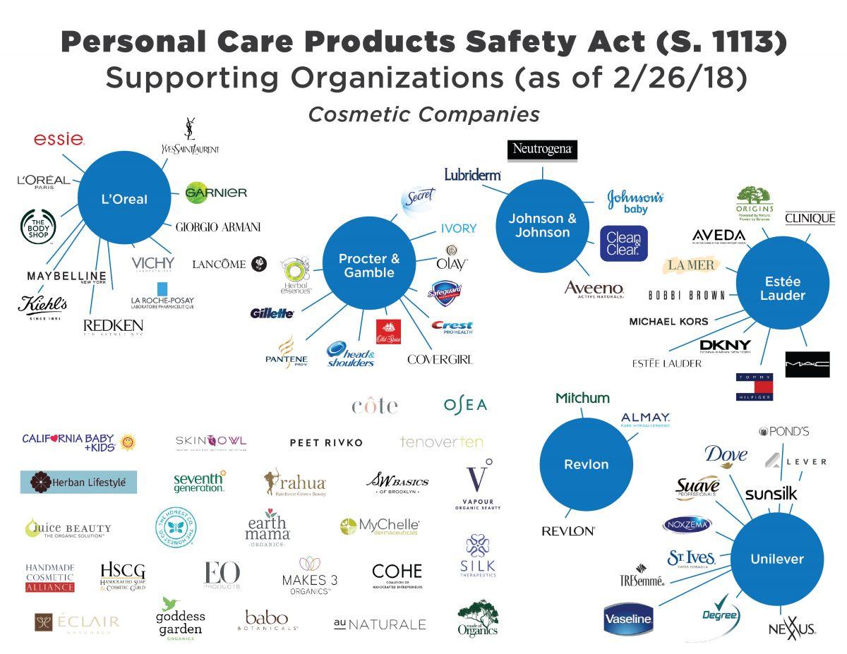 Fda bring bill regulations cosmetics industry photo